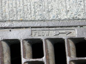 directed flow, like an arRow... air flow, this way, row
